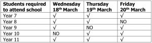 Partial School Closures for this week (16th-20th March 2020)