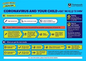 Coronavirus and your child (guidance)
